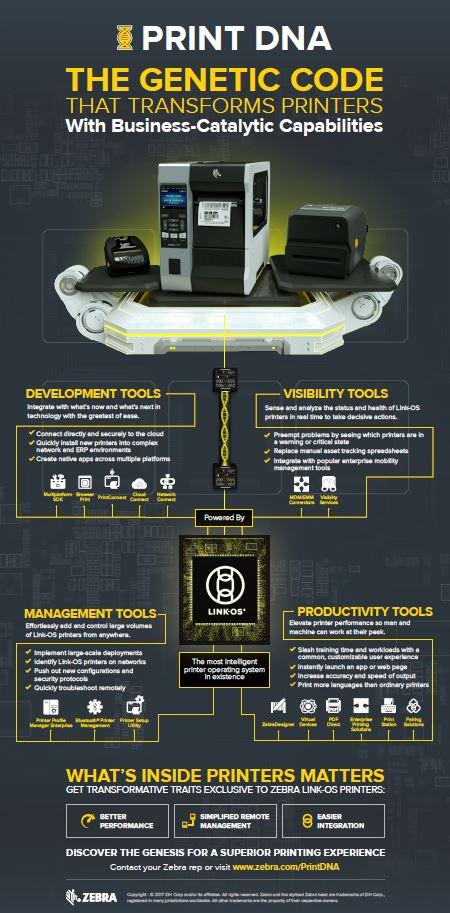ZEBRA ZT600 Series Industrial Printers - Weber Labels UK